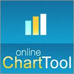 onlinecharttool